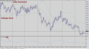5 Min Forex Trading Strategy Setup